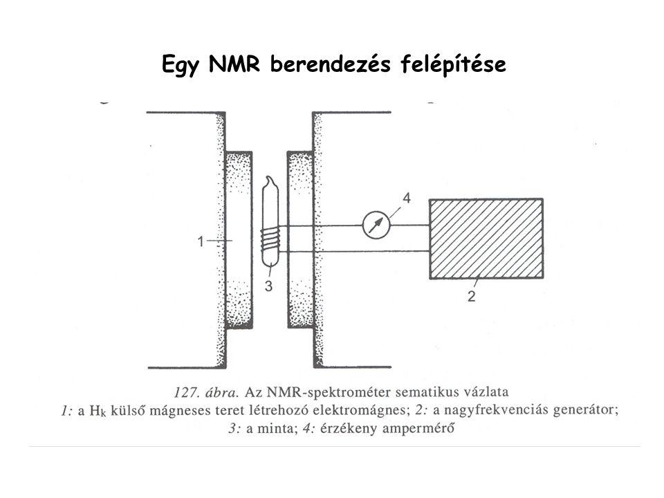 Egy NMR berendezés felépítése