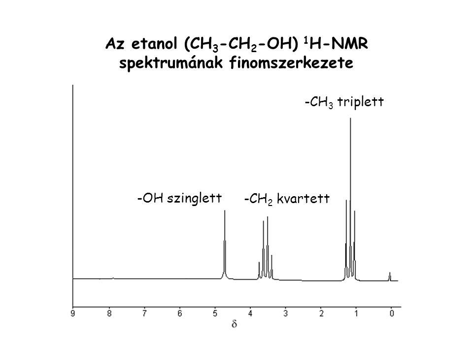 Az etanol (CH 3 -CH 2 -OH) 1 H-NMR spektrumának finomszerkezete -CH 2 kvartett -CH 3 triplett -OH szinglett