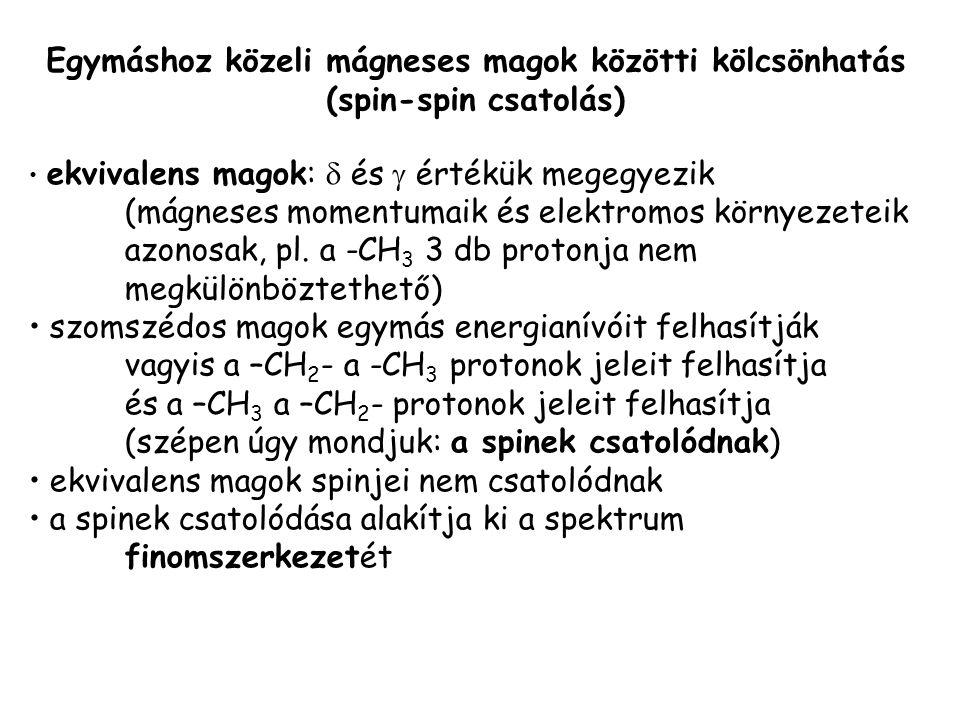 Egymáshoz közeli mágneses magok közötti kölcsönhatás (spin-spin csatolás) ekvivalens magok:  és  értékük megegyezik (mágneses momentumaik és elektro