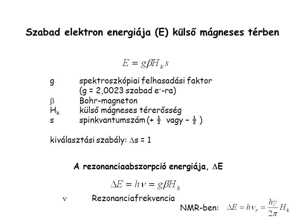 A rezonanciaabszorpció energiája,  E Rezonanciafrekvencia NMR-ben: Szabad elektron energiája (E) külső mágneses térben gspektroszkópiai felhasadási f