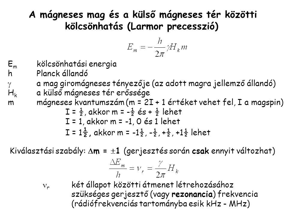 E m kölcsönhatási energia hPlanck állandó  a mag giromágneses tényezője (az adott magra jellemző állandó) H k a külső mágneses tér erőssége mmágneses