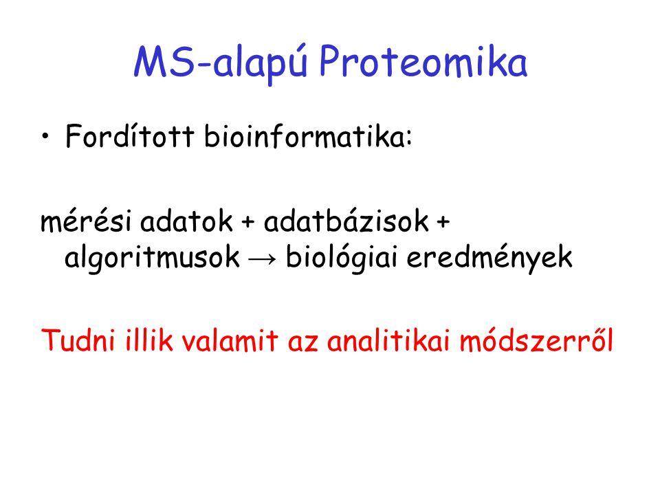 MS-alapú Proteomika Fordított bioinformatika: mérési adatok + adatbázisok + algoritmusok → biológiai eredmények Tudni illik valamit az analitikai móds