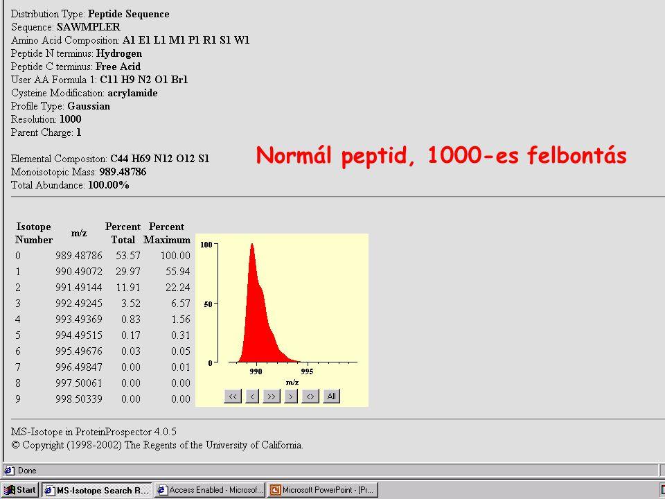 Normál peptid, 1000-es felbontás