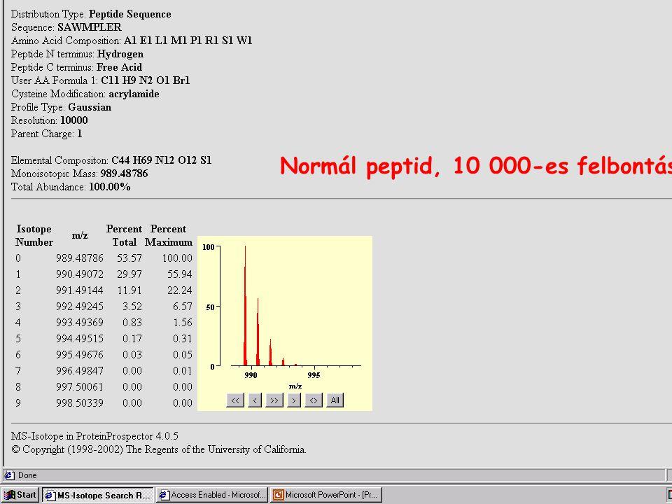 Normál peptid, 10 000-es felbontás