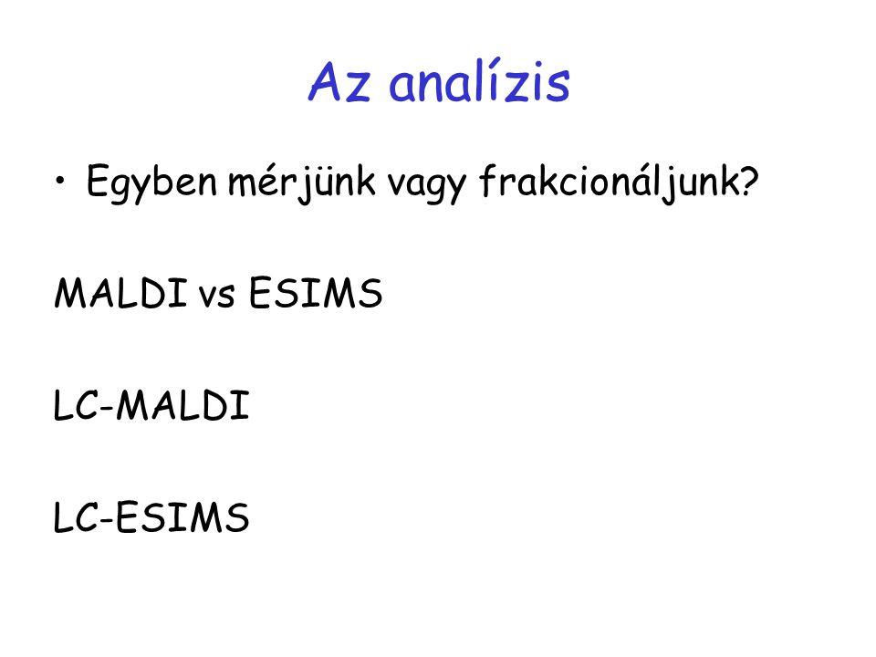 Az analízis Egyben mérjünk vagy frakcionáljunk? MALDI vs ESIMS LC-MALDI LC-ESIMS
