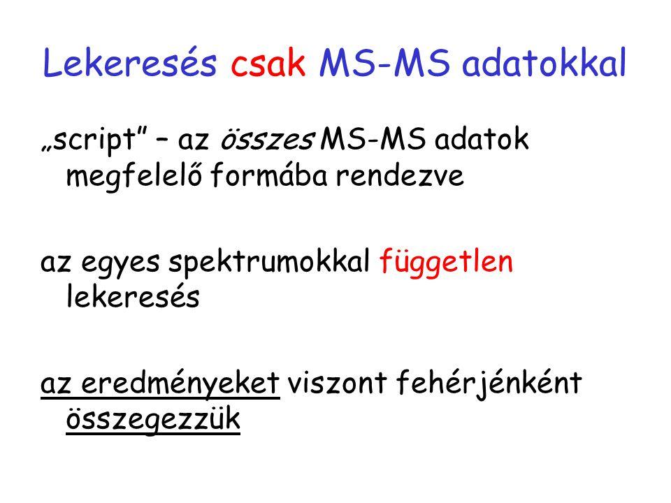 """Lekeresés csak MS-MS adatokkal """"script"""" – az összes MS-MS adatok megfelelő formába rendezve az egyes spektrumokkal független lekeresés az eredményeket"""