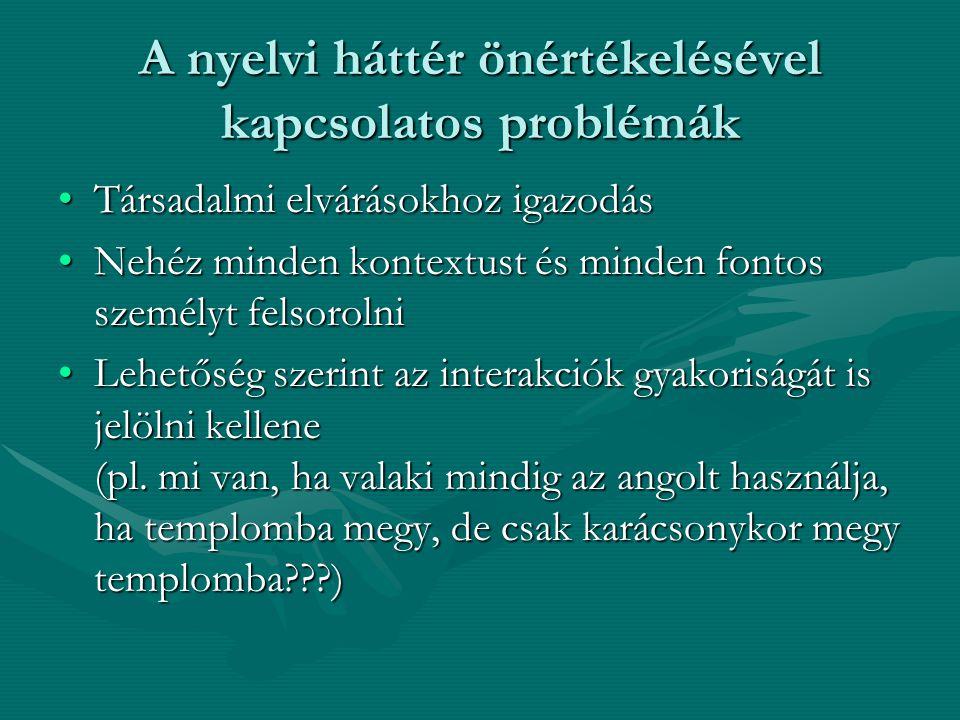 A nyelvi háttér önértékelésével kapcsolatos problémák Társadalmi elvárásokhoz igazodásTársadalmi elvárásokhoz igazodás Nehéz minden kontextust és mind