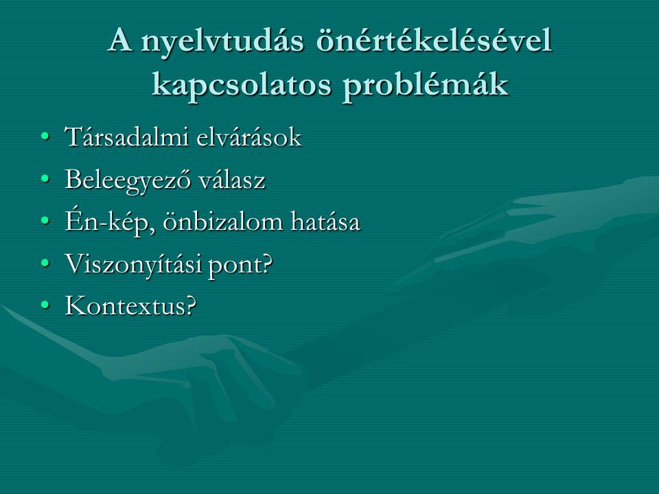 A nyelvtudás önértékelésével kapcsolatos problémák Társadalmi elvárásokTársadalmi elvárások Beleegyező válaszBeleegyező válasz Én-kép, önbizalom hatás