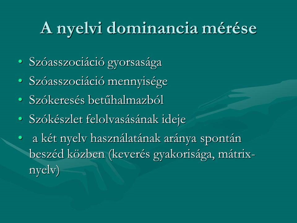 A nyelvi dominancia mérése Szóasszociáció gyorsaságaSzóasszociáció gyorsasága Szóasszociáció mennyiségeSzóasszociáció mennyisége Szókeresés betűhalmaz