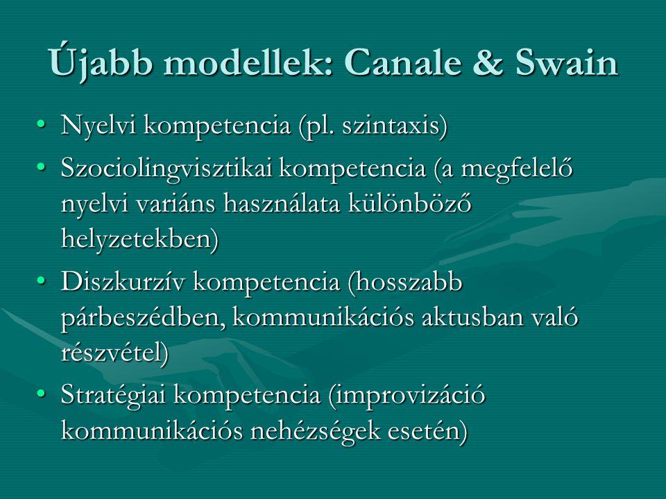 Újabb modellek: Canale & Swain Nyelvi kompetencia (pl. szintaxis)Nyelvi kompetencia (pl. szintaxis) Szociolingvisztikai kompetencia (a megfelelő nyelv