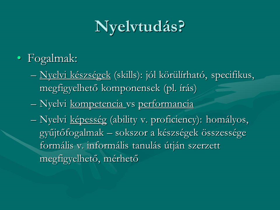 Nyelvtudás? Fogalmak:Fogalmak: –Nyelvi készségek (skills): jól körülírható, specifikus, megfigyelhető komponensek (pl. írás) –Nyelvi kompetencia vs pe