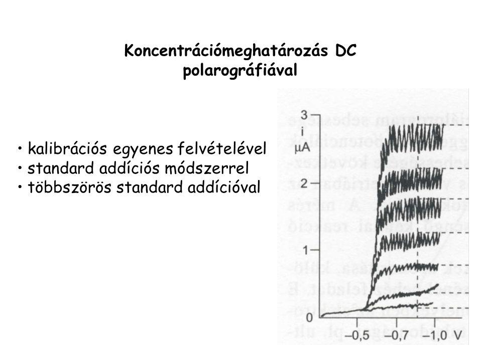 Koncentrációmeghatározás DC polarográfiával kalibrációs egyenes felvételével standard addíciós módszerrel többszörös standard addícióval