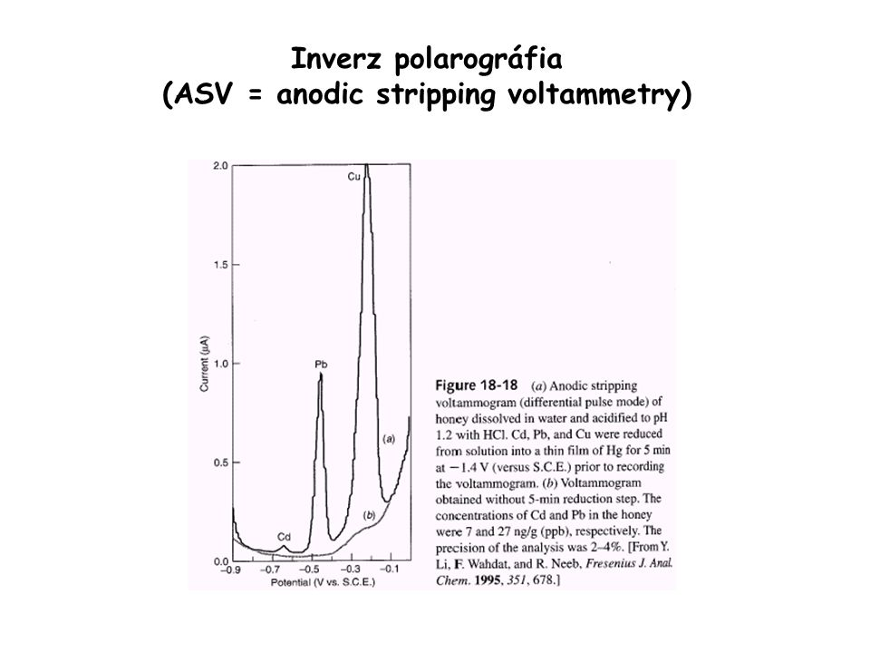 Inverz polarográfia (ASV = anodic stripping voltammetry)