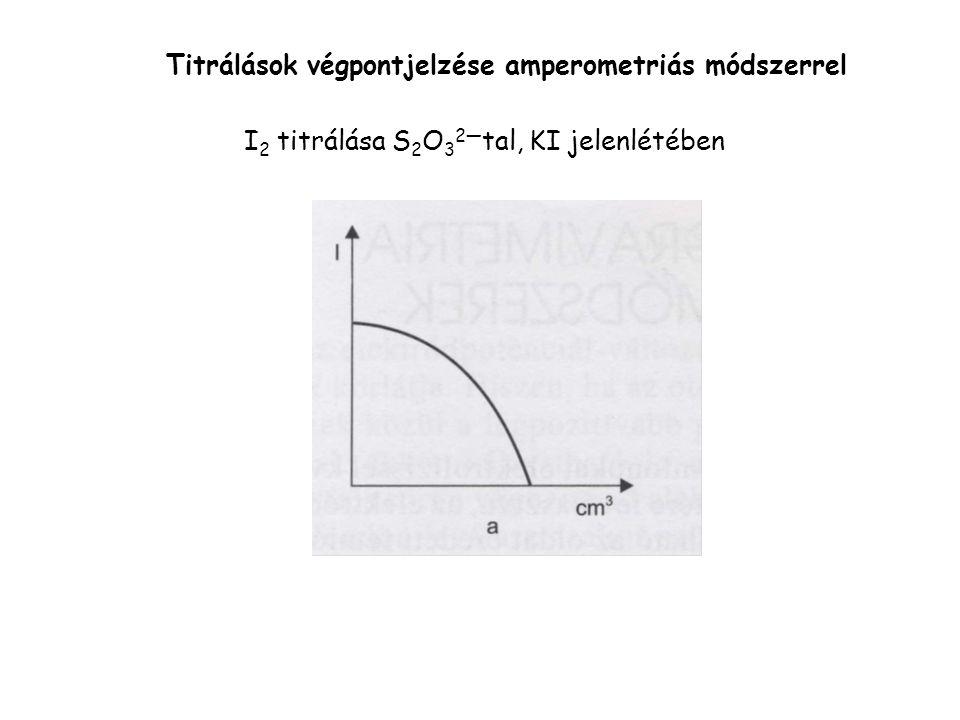 I 2 titrálása S 2 O 3 2— tal, KI jelenlétében Titrálások végpontjelzése amperometriás módszerrel