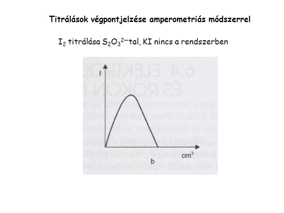 I 2 titrálása S 2 O 3 2— tal, KI nincs a rendszerben Titrálások végpontjelzése amperometriás módszerrel