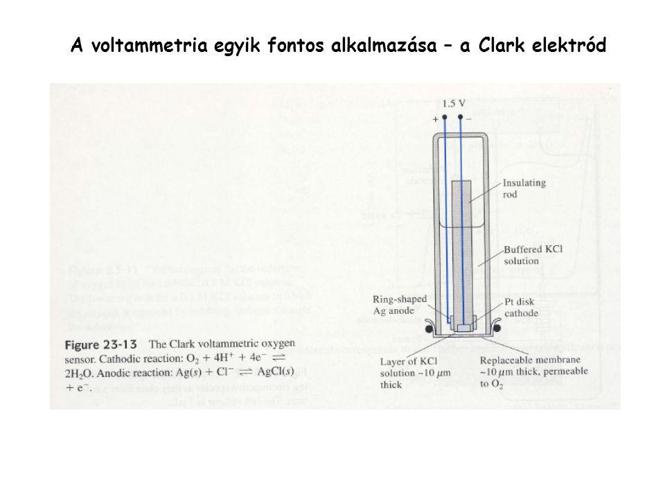 A voltammetria egyik fontos alkalmazása – a Clark elektród