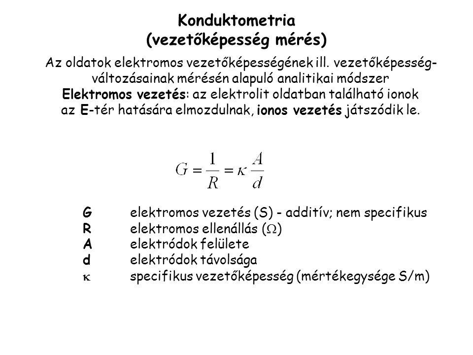 Konduktometria (vezetőképesség mérés) Az oldatok elektromos vezetőképességének ill. vezetőképesség- változásainak mérésén alapuló analitikai módszer E