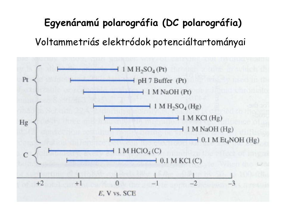 Egyenáramú polarográfia (DC polarográfia) Voltammetriás elektródok potenciáltartományai