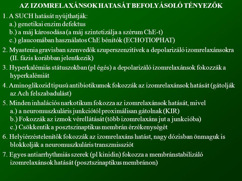 AZ IZOMRELAXÁNSOK HATASÁT BEFOLYÁSOLÓ TÉNYEZŐK 1. A SUCH hatását nyújthatják: a.) genetikai enzim defektus b.) a máj károsodása (a máj szintetizálja a