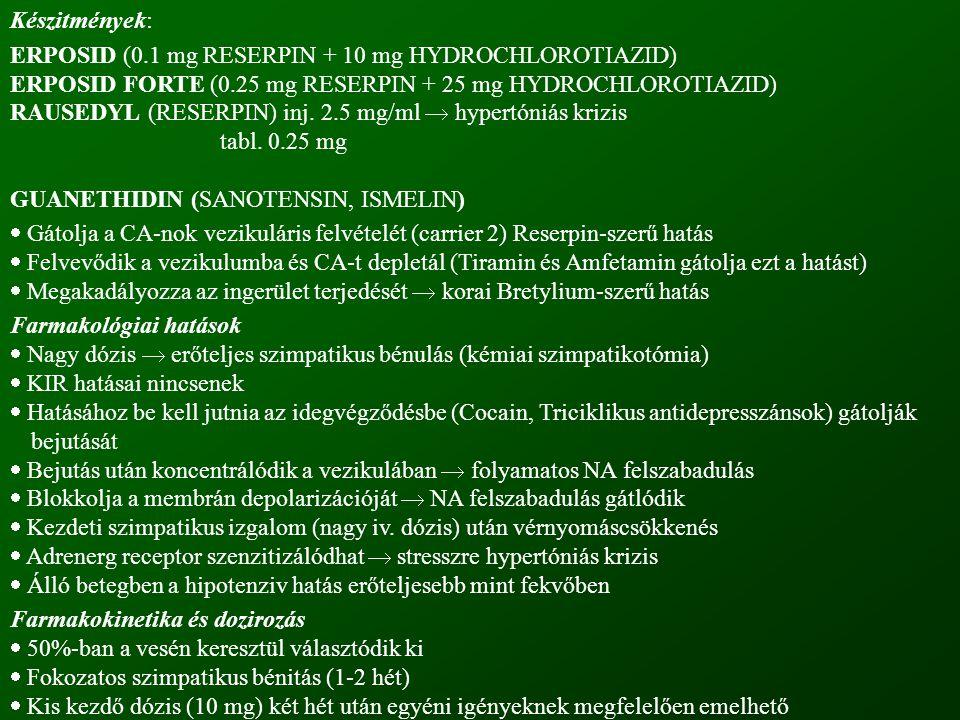 Készitmények: ERPOSID (0.1 mg RESERPIN + 10 mg HYDROCHLOROTIAZID) ERPOSID FORTE (0.25 mg RESERPIN + 25 mg HYDROCHLOROTIAZID) RAUSEDYL (RESERPIN) inj.