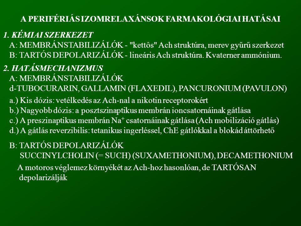 A PERIFÉRIÁS IZOMRELAXÁNSOK FARMAKOLÓGIAI HATÁSAI 1. KÉMIAI SZERKEZET A: MEMBRÁNSTABILIZÁLÓK -