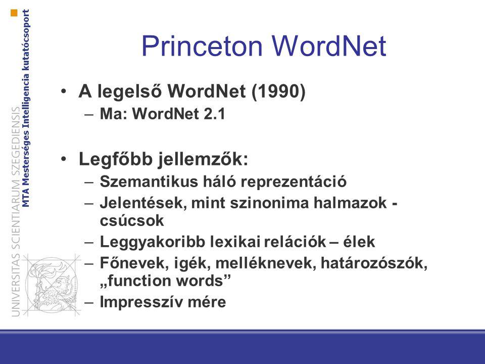 """Princeton WordNet A legelső WordNet (1990) –Ma: WordNet 2.1 Legfőbb jellemzők: –Szemantikus háló reprezentáció –Jelentések, mint szinonima halmazok - csúcsok –Leggyakoribb lexikai relációk – élek –Főnevek, igék, melléknevek, határozószók, """"function words –Impresszív mére"""
