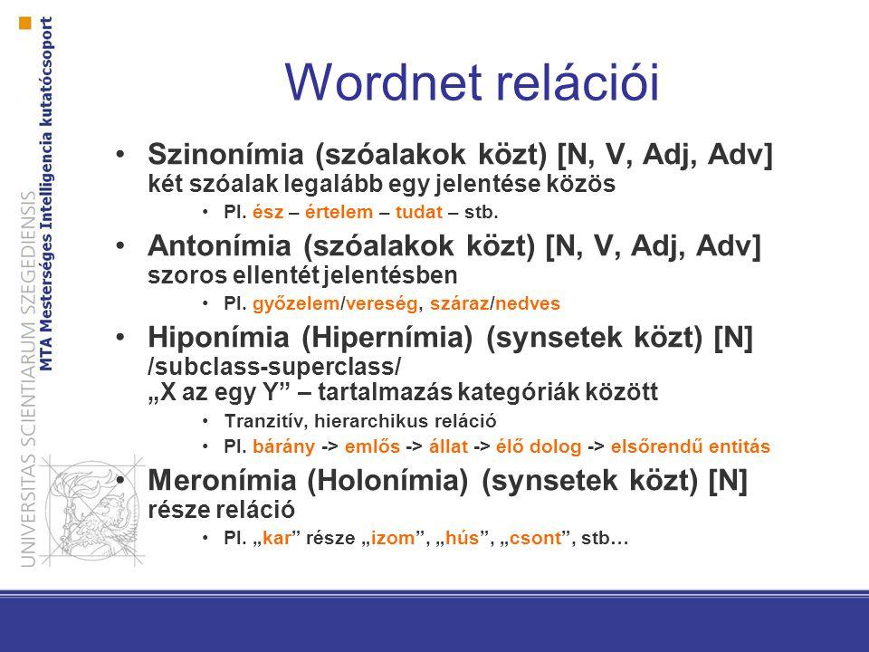 Wordnet relációi Szinonímia (szóalakok közt) [N, V, Adj, Adv] két szóalak legalább egy jelentése közös Pl.