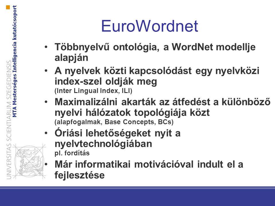 EuroWordnet Többnyelvű ontológia, a WordNet modellje alapján A nyelvek közti kapcsolódást egy nyelvközi index-szel oldják meg (Inter Lingual Index, ILI) Maximalizálni akarták az átfedést a különböző nyelvi hálózatok topológiája közt (alapfogalmak, Base Concepts, BCs) Óriási lehetőségeket nyit a nyelvtechnológiában pl.