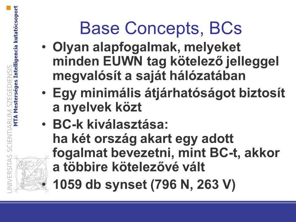 Base Concepts, BCs Olyan alapfogalmak, melyeket minden EUWN tag kötelező jelleggel megvalósít a saját hálózatában Egy minimális átjárhatóságot biztosít a nyelvek közt BC-k kiválasztása: ha két ország akart egy adott fogalmat bevezetni, mint BC-t, akkor a többire kötelezővé vált 1059 db synset (796 N, 263 V)