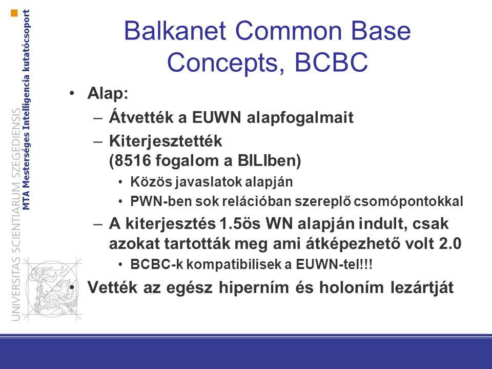 Balkanet Common Base Concepts, BCBC Alap: –Átvették a EUWN alapfogalmait –Kiterjesztették (8516 fogalom a BILIben) Közös javaslatok alapján PWN-ben sok relációban szereplő csomópontokkal –A kiterjesztés 1.5ös WN alapján indult, csak azokat tartották meg ami átképezhető volt 2.0 BCBC-k kompatibilisek a EUWN-tel!!.