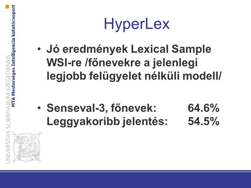 HyperLex Jó eredmények Lexical Sample WSI-re /főnevekre a jelenlegi legjobb felügyelet nélküli modell/ Senseval-3, főnevek:64.6% Leggyakoribb jelentés: 54.5%