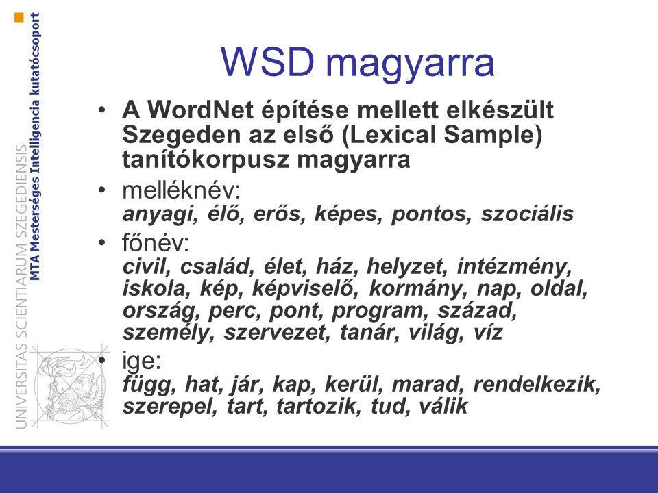 WSD magyarra A WordNet építése mellett elkészült Szegeden az első (Lexical Sample) tanítókorpusz magyarra melléknév: anyagi, élő, erős, képes, pontos, szociális főnév: civil, család, élet, ház, helyzet, intézmény, iskola, kép, képviselő, kormány, nap, oldal, ország, perc, pont, program, század, személy, szervezet, tanár, világ, víz ige: függ, hat, jár, kap, kerül, marad, rendelkezik, szerepel, tart, tartozik, tud, válik
