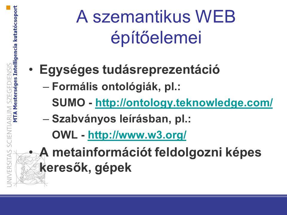 A szemantikus WEB építőelemei Egységes tudásreprezentáció –Formális ontológiák, pl.: SUMO - http://ontology.teknowledge.com/http://ontology.teknowledge.com/ –Szabványos leírásban, pl.: OWL - http://www.w3.org/http://www.w3.org/ A metainformációt feldolgozni képes keresők, gépek