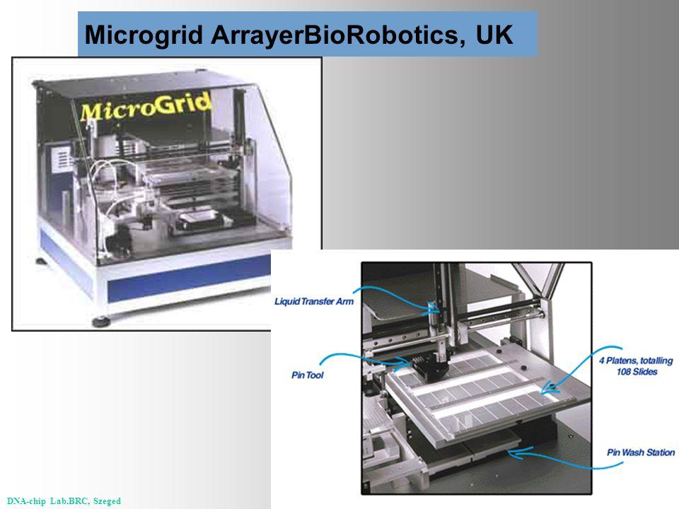 Microgrid ArrayerBioRobotics, UK DNA-chip Lab.BRC, Szeged