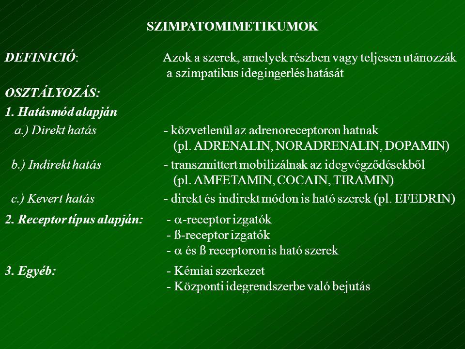 A SZIMPATOMIMETIKUS HATÁS FARMAKOLÓGIAI ALAPJAI 1.