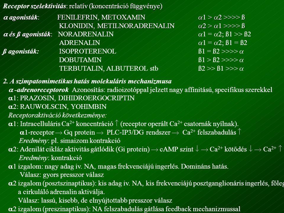 Készítmények TONOGEN (EPINEPHRIN, ADRENALIN ) inj.