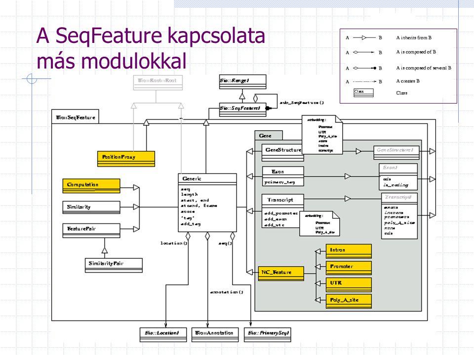 A SeqFeature kapcsolata más modulokkal
