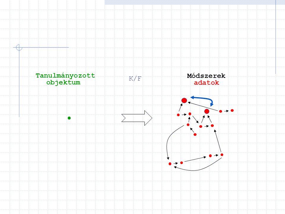 RegEx Reguláris kifejezés: Karakterek mintázatának leképezése (kódolása) Találat esetén egy logikai változó IGAZ értéket vesz fel if (/GATATC/) {print EcoRV }; m/pattern/ tr/pattern/replacement/ # tr/ATGC/TACG/ (#mellékhatás!) s/pattern/replacement/egimosx # s/idei/tavaji/ *