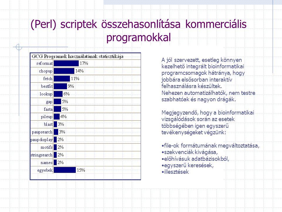 BioPerl Class- és Object struktúra A BioPerl Class- és Object struktúra meglehetősen szerteágazó BioPerl Class- és Object struktúra NEM kell azonnal átlátni az egészet; A Perl és a BioPerl az egyszerű kezdés szem előtt tartásával készült ld pl http://www.pasteur.fr/recherche/unites/sis/formation/ bioperl / http://www.