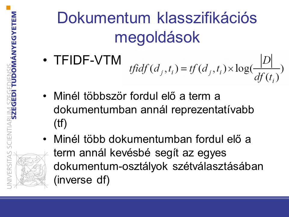 Dokumentum klasszifikációs megoldások TFIDF-VTM Minél többször fordul elő a term a dokumentumban annál reprezentatívabb (tf) Minél több dokumentumban fordul elő a term annál kevésbé segít az egyes dokumentum-osztályok szétválasztásában (inverse df)