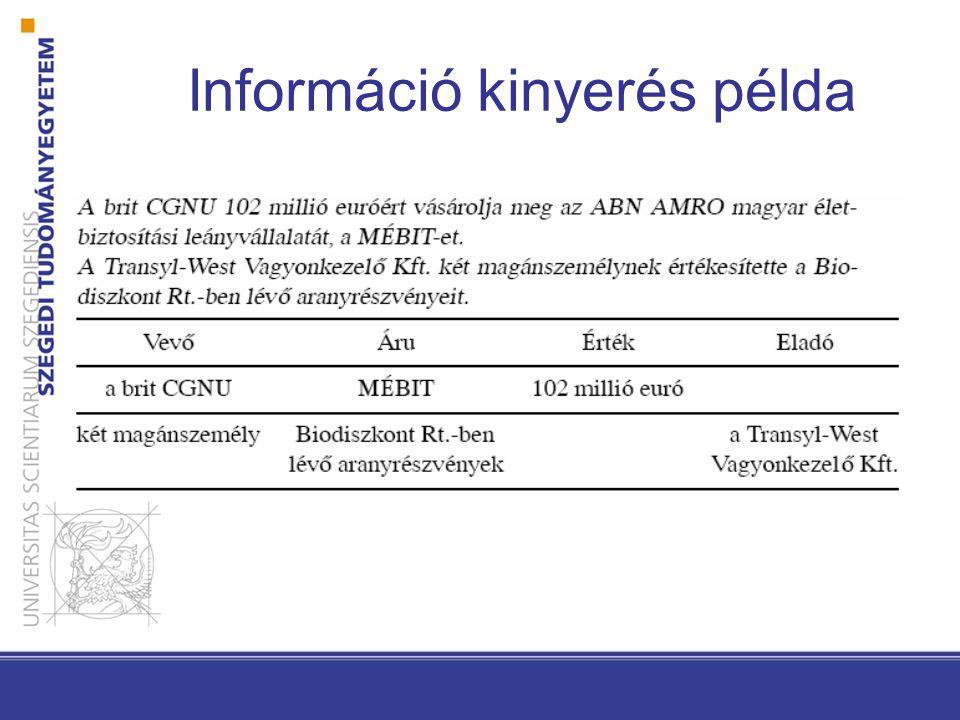 Információ kinyerés példa
