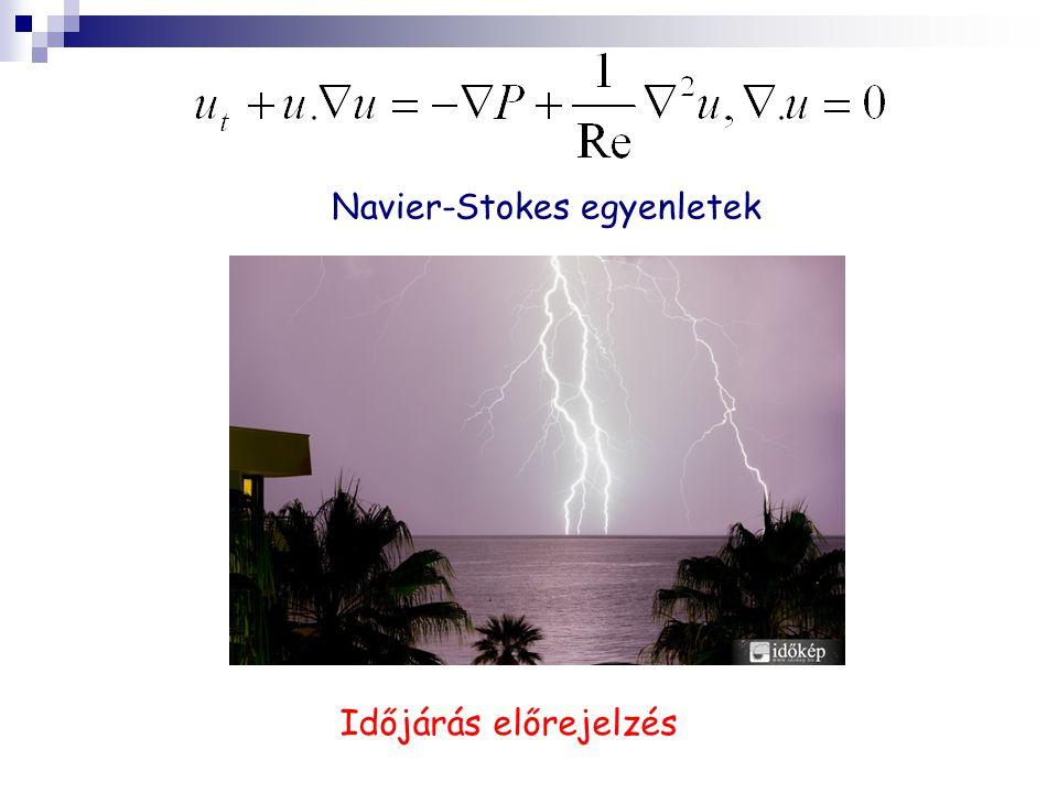 Időjárás előrejelzés Navier-Stokes egyenletek