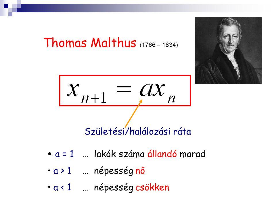 Thomas Malthus (1766 – 1834) a = 1 … lakók száma állandó marad a > 1 … népesség nő a < 1 … népesség csökken Születési/halálozási ráta