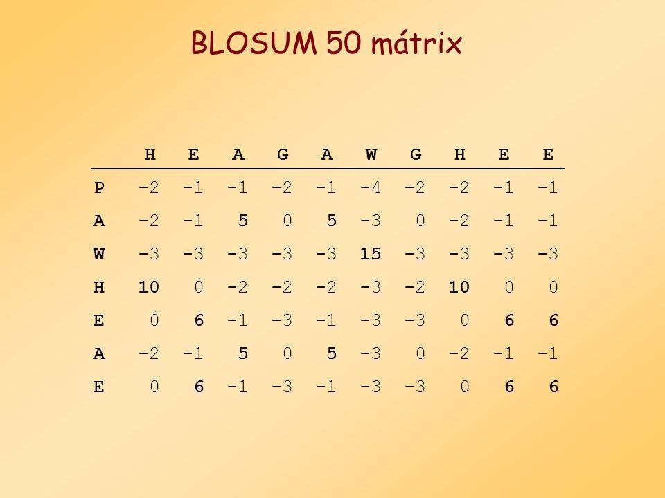 A szekvenciákat a blokkokban csoportosítják az azonossági szintjüknek megfelelően. A klasztereket egy szekvenciaként kezelik. A különböző BLOSUM mátri
