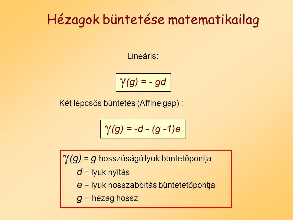 Két szekvencia optimális alignmentje általában maximálja az illeszkedések minimalizálja a lyukak számát. Inszerciók megengedése túl sok magas pontszám