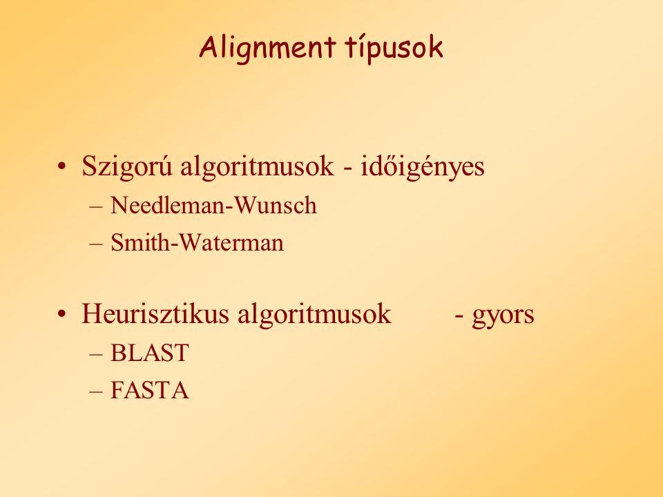 Inszerciók és deléciók pontozása A T G T T A T A C T A T G T G C G T A T A Összpont: 4 Hézag paraméterek: d = 3(lyuk nyitás) e = 0.1(lyuk tágítás) g = 3(lyuk hossz)  (g) = -3 - (3 -1) 0.1 = -3.2 T A T G T G C G T A T A A T G T - - - T A T A C inszerció / deléció passzol = 1 nem passzol = 0 Összpont: 8 - 3.2 = 4.8