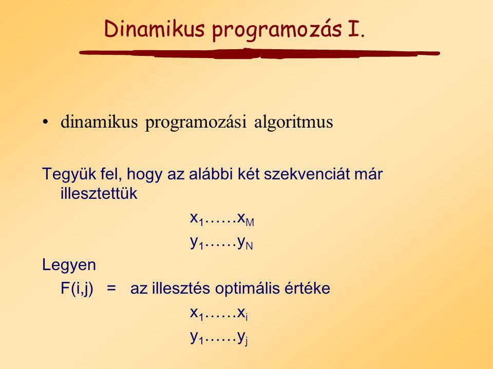 Az alignment additív Két szekvenciarészlet összevetése x 1 …x i x i+1 …x M y 1 …y j y j+1 …y N A két pontszám összeadódik: F(x[1:M], y[1:N]) = F(x[1:i], y[1:j]) + F(x[i+1:M], y[j+1:N])