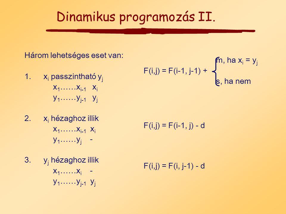 Dinamikus programozás I. dinamikus programozási algoritmus Tegyük fel, hogy az alábbi két szekvenciát már illesztettük x 1 ……x M y 1 ……y N Legyen F(i,
