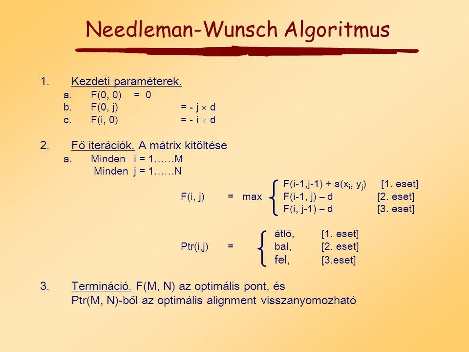 Honnan tudjuk, mi a korrekt? Induktív feltételezés: F(i, j-1), F(i-1, j), F(i-1, j-1) optimális Ekkor, F(i-1, j-1) + s(x i, y j ) F(i, j) = max F(i-1,