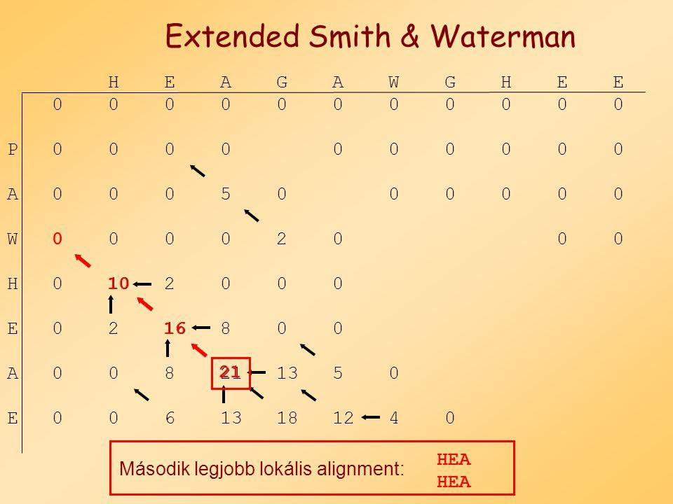 H E A G A W G H E E 0 0 0 0 0 0 0 0 0 0 0 P 0 0 0 0 0 0 0 0 0 A 0 0 0 5 0 0 0 0 0 0 W 0 0 0 0 2 0 0 0 H 0 10 2 0 0 0 E 0 2 16 8 0 0 A 0 0 8 21 13 5 0 E 0 0 6 13 18 12 4 0 0 5 20 12 4 12 18 22 14 6 4 10 18 28 20 4 10 20 27 4 16 26 Extended Smith & Waterman